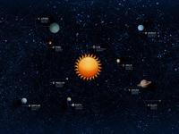 Обои для рабочего стола: Планеты Солнечной системы